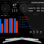 Panics Status Board fades – does GetCastor.com pick up the baton?